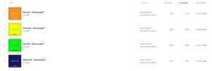 screenshot playlist editoriali spotify novenovepi
