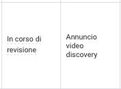 immagine articolo programmare campagne discovery youtube novenovepi